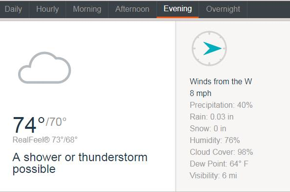 Thunderstorm expected later in the evening