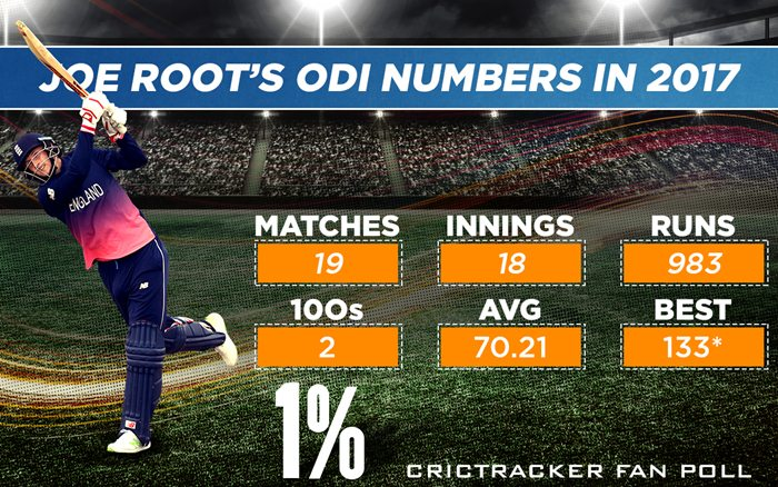 Joe Root 2017 ODI stats