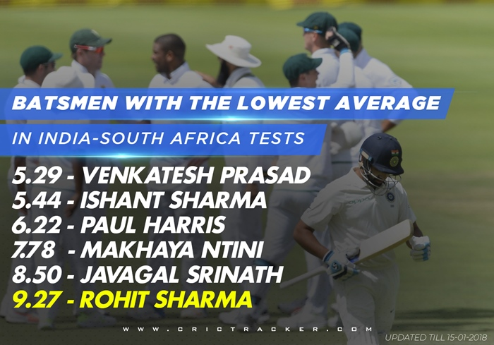 Batsmen with the Lowest Average in India-South Africa Tests | CricTracker.com