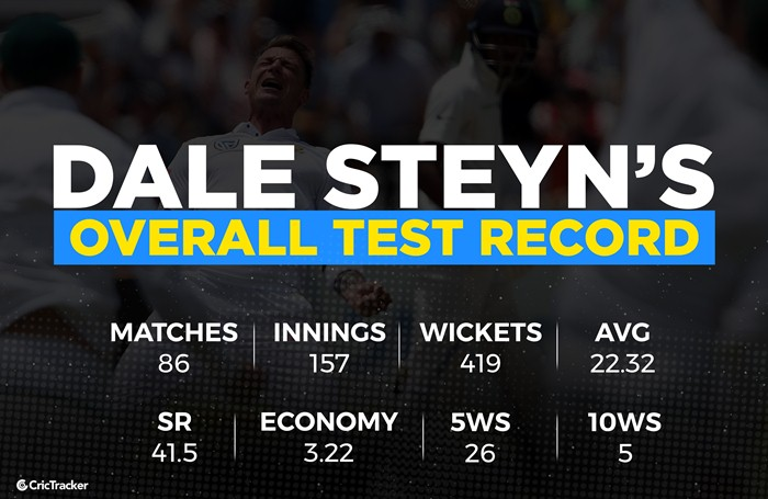 Dale Steyn overall Test record
