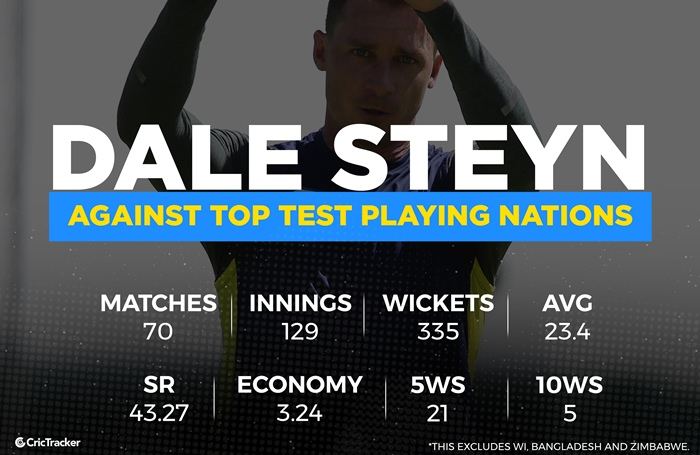 Dale Steyn against top Test playing nations