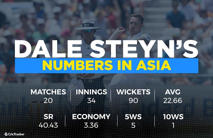Dale Steyn's record in Asia