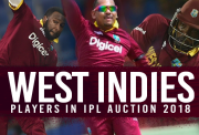 List of Windies players and their base price for the auction
