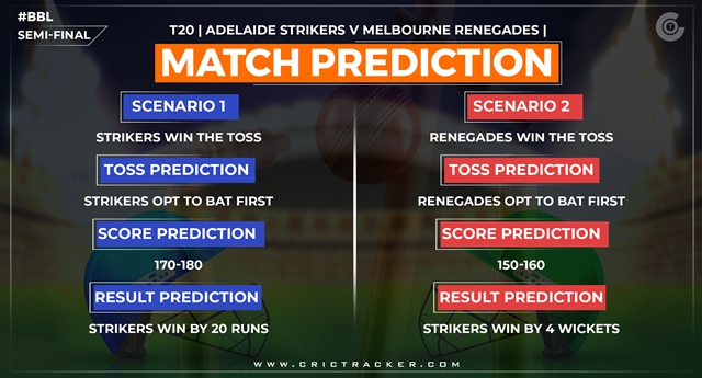 Adelaide Strikers vs Hobart Hurricanes BBL