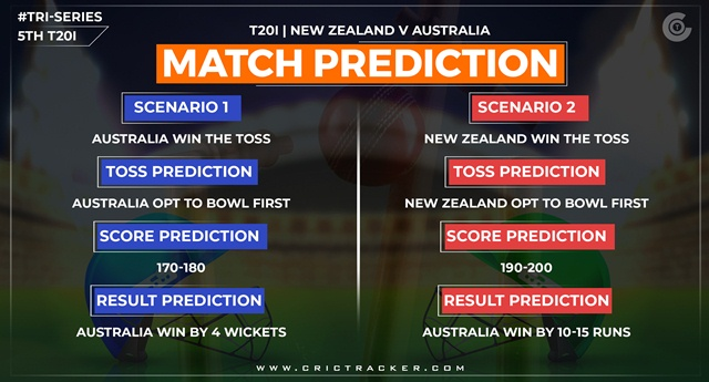 New Zealand wins toss, bowls in tri-series T20 vs. England