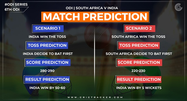 India vs South Africa, 1st T20I