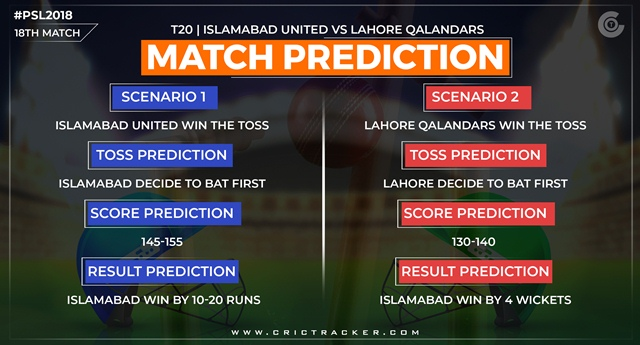 Islamabad United vs Lahore Qalandars match Predictions