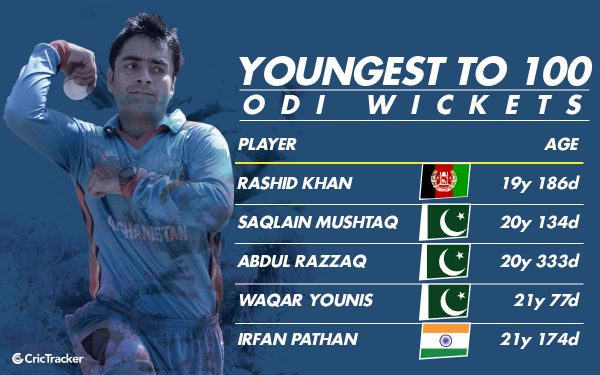 YOUNGEST-to-100-odi-wickets