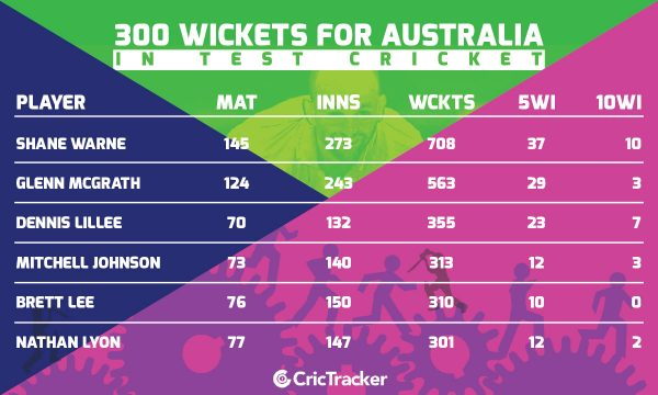 spinners-with-300-or-more-wickets-in-tests-for-Australia