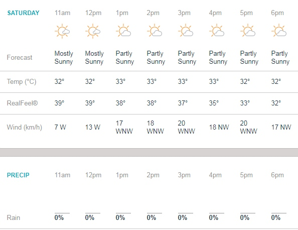 IPL 2018: Weather Report for the Tournament Opener Between MI and CSK 2