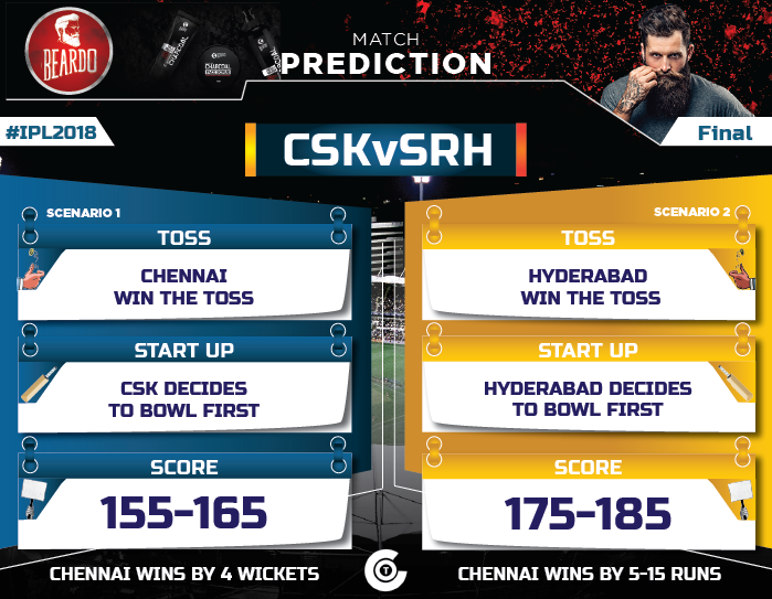 ipl-2018-final-csk-vs-srh-match-prediction-who-will-win-the-match-today-chennai-super-kings-or-sunrisers-hyderabad