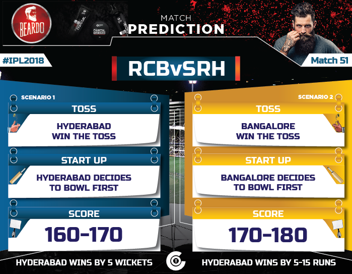 IPL-2018-Todays-match-RCB-vs-SRH-Match-51-Prediction-Who-will-win-Royal-Challengers-bangalore-vs-Sunrisers-Hyderabad