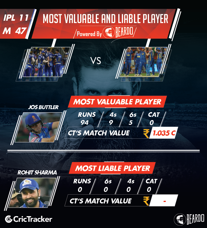 ipl-2018-MI-vs-RR-player-performance-and-ratings
