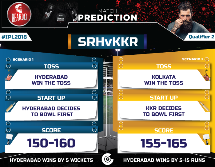 IPL-2018,-Qualifier 2,-SRH vs KKR-Match-Prediction-Who-will-win-the-match-today,-Sunrisers Hyderabad vs Kolkata-Knight-Riders