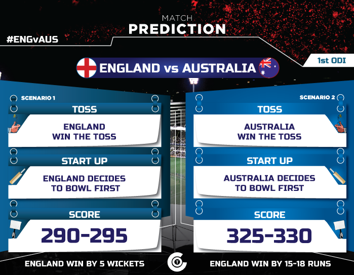 ENG-vs-AUS-1st-ODI-Match-Prediction-Who-will-win-the-match,-England-or-Australia