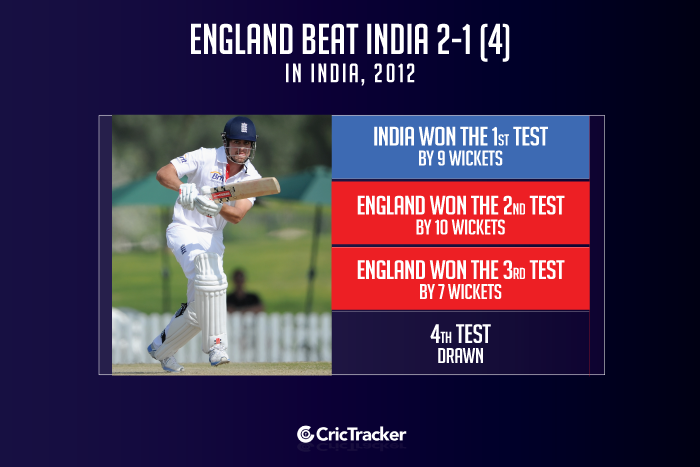 England-beat-India-2-1-(4)-in-in-India,-2012