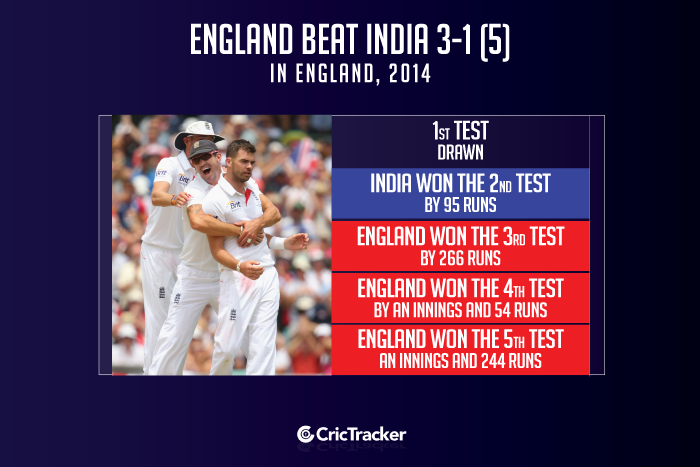 England-beat-India-3-1-(5)-in-England,-2014