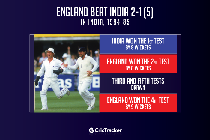 England-vs-India-2-1-(5)-in-India,-1984-85