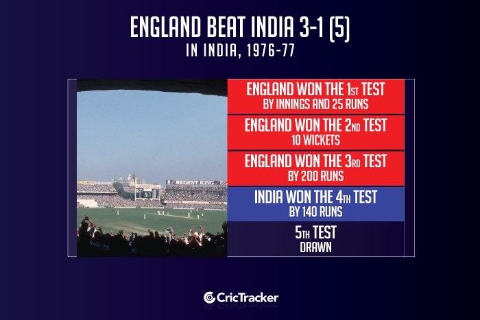 England-vs-India-3-1-(5)-in-India,-1976-77