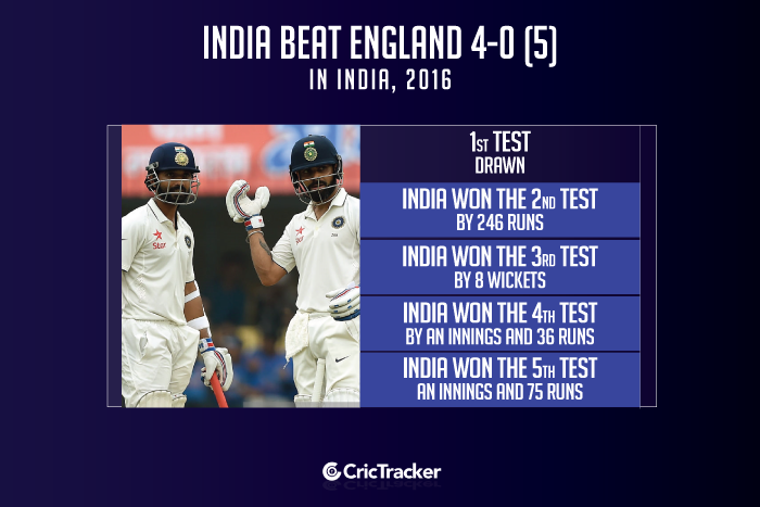 India-beat-England-4-0-(5)-in-India,-2016