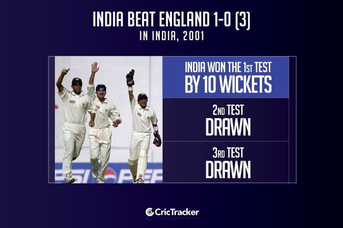 India-vs-England-1-0-(3)-in-India,-2001