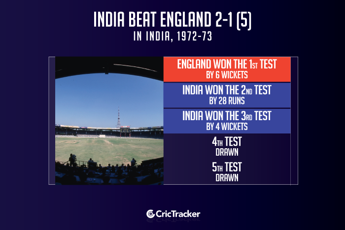 India-vs-England-2-1-(5)-in-India,-1972-73