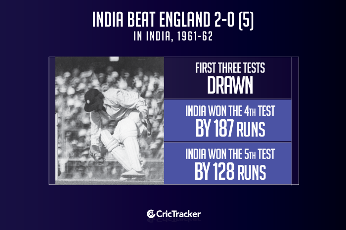 India-vs-England-in-India,-1961-62