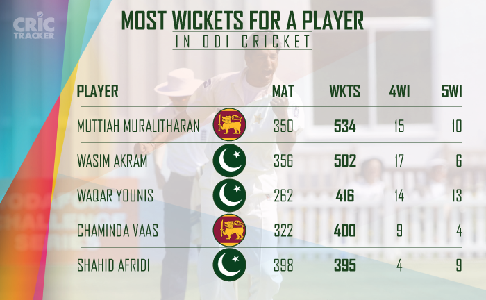 Most-wickets-for-a-player-in-ODI-cricket