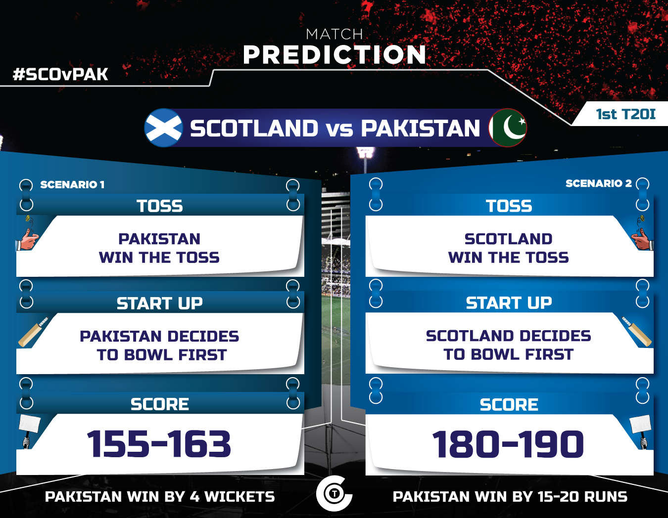 SCO-vs-PAK,-1st-T20I---Match-Prediction-Who-will-win-the-match,-Scotland-or-Pakistan