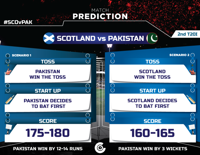 SCO-vs-PAK,-2nd-T20I---Match-Prediction-Who-will-win-the-match,-Scotland-or-Pakistan