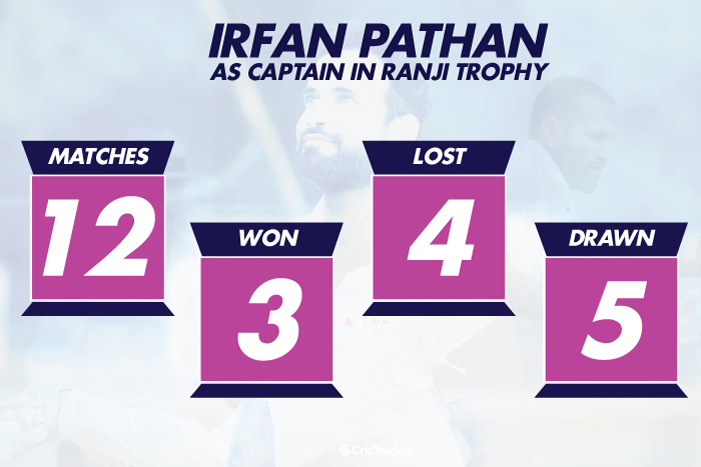 Irfan-Pathans-Captaincy-record-in-Ranji-Trophy - CricTracker