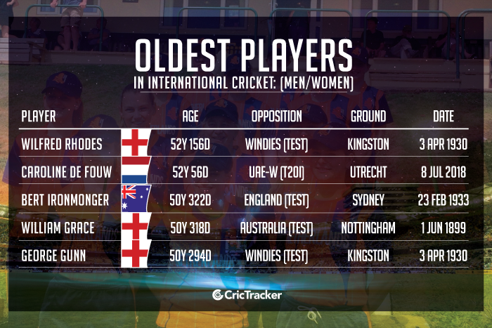 Oldest-players-in-Womens-International-cricket