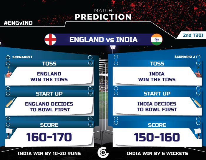 eng-vs-ind-2nd-t20i-Match-prediction--india-tour-of-england-2018