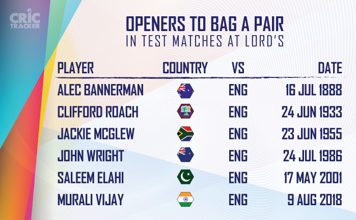 Openers-to-bag-a-pair-in-Test-matches-at-Lord's