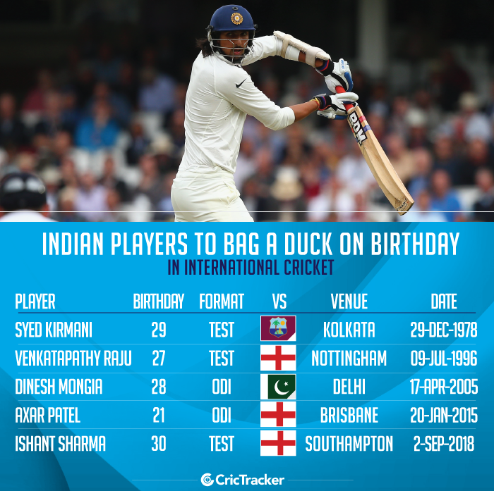 Indian-player-to-bag-a-duck-on-birthday-in-International-cricket