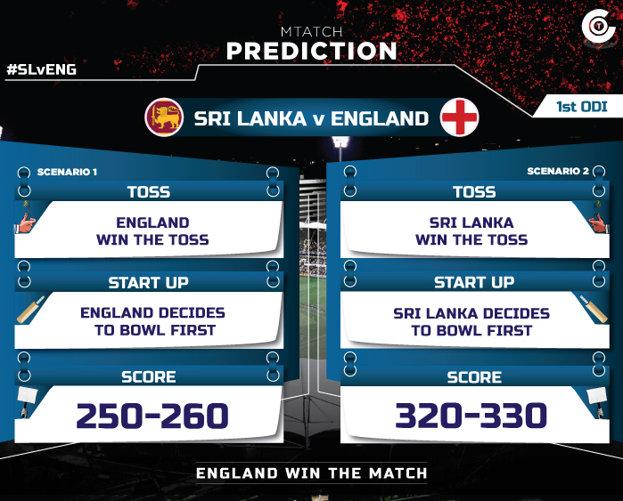SLvENG-first-ODI-match-prediction-Sri-Lanka-vs-England-match-prediction
