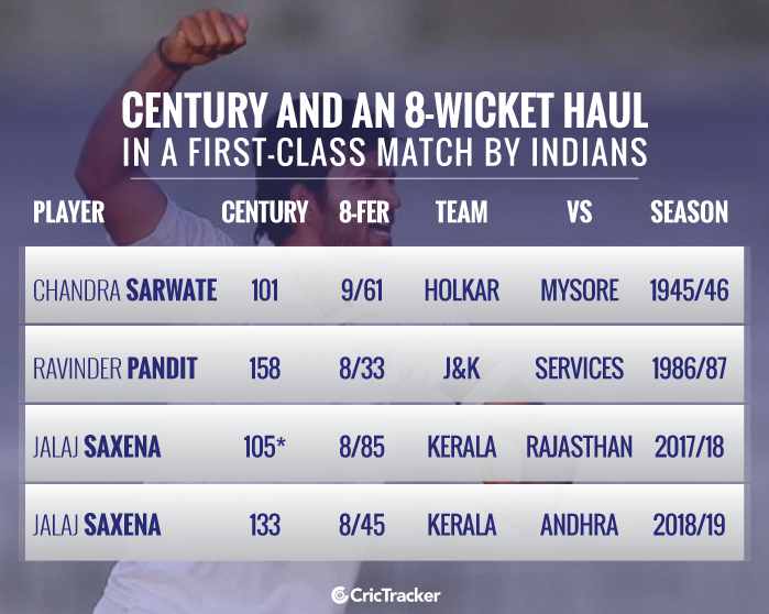 Century-and-an-8-wicket-haul-in-a-first-class-match-by-Indians