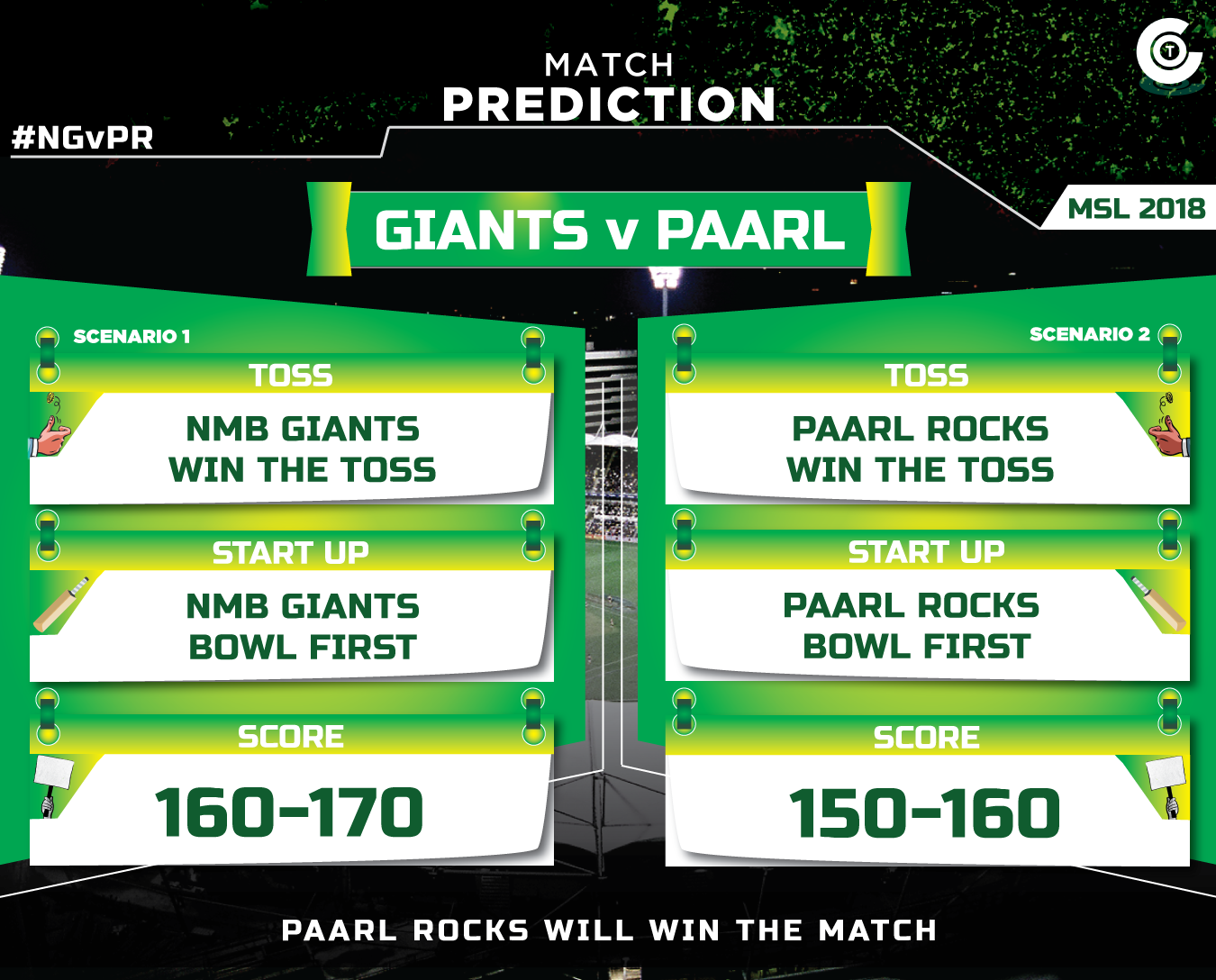NBvPR-match-prediction-Nelson-Mandela-Bay-Giants-vs-Paarl-Rocks-Blitz-MSL-2018-match-prediction.jpg