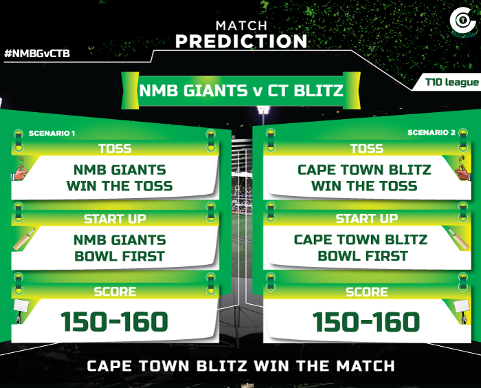 NMBGvCTB-T10-League-match-prediction,-Nelson-Mandela-Bay-Giants-vs-Cape-Town-Blitz-match-prediction