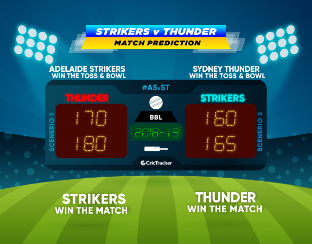 ASvST-match-prediction-BBL-2018-Match-Prdiction-Adelaide-Strikers-vs-Sydney-Thunder