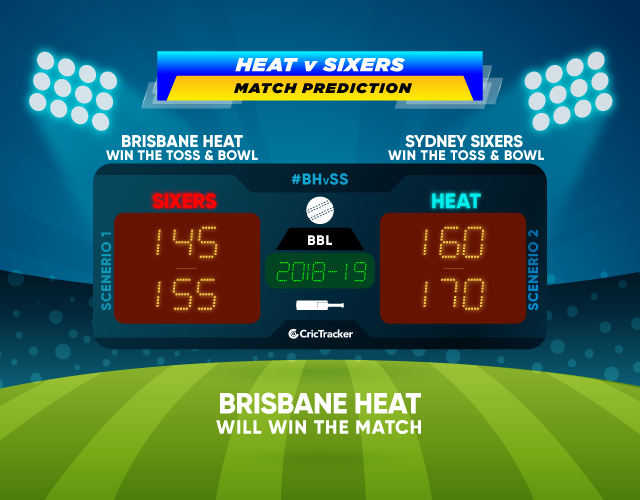 BHvSS-match-prediction-BBL-2018-Match-Prdiction-Brisbane-Heat-vs-Sydney-Sixers