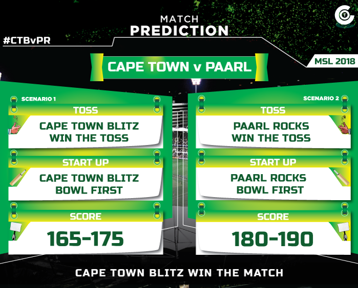 CTBvPR-match-prediction-Nelson-Cape-Town-Blitz-vs-Paarl-Rocks-MSL-2018-match-prediction.jpg