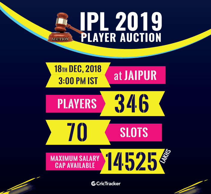 ipl auction 2019 date and time