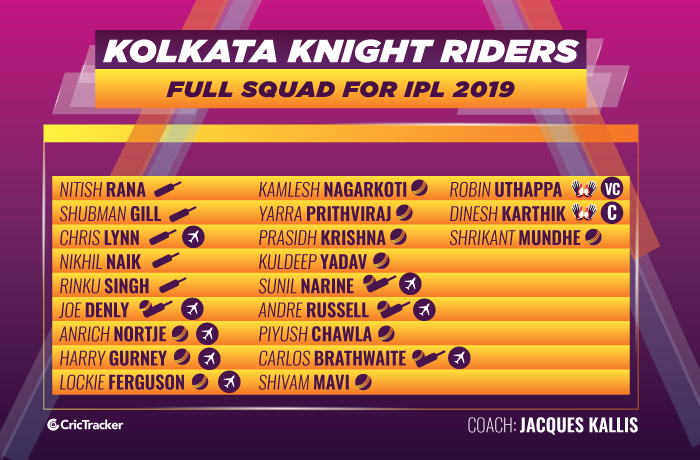 Kolkata-Night-Riders-full-squad-for-ipl-2019-kkr-squad