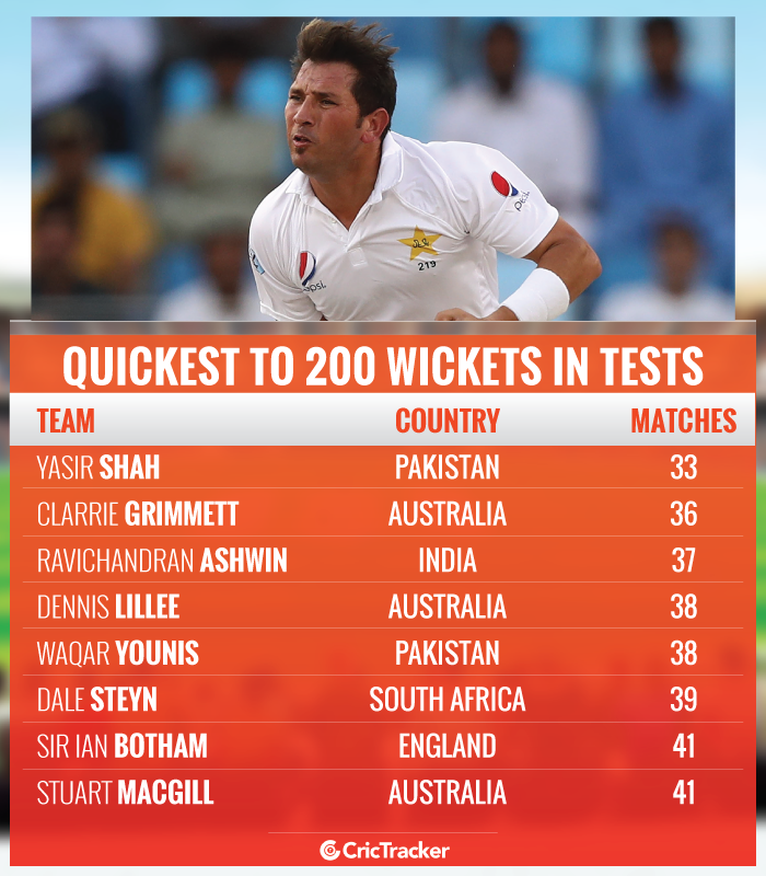 Quickest-to-200-wickets-in-Test-cricket