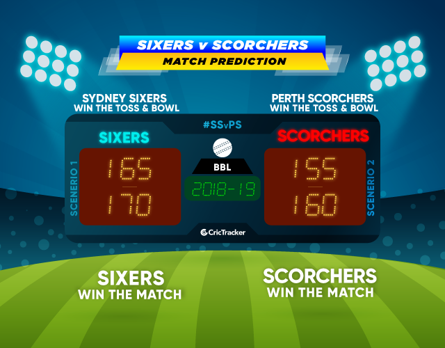 SSvPS-match-prediction-BBL-2018-Match-Prdiction-Sydney-Sixers-vs-Perth-Scorchers