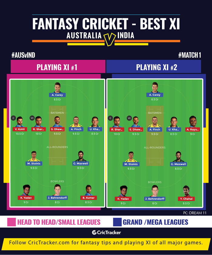 Dream11 Fantasy, AUS v IND 1st ODI, Playing XI, Fantasy tips