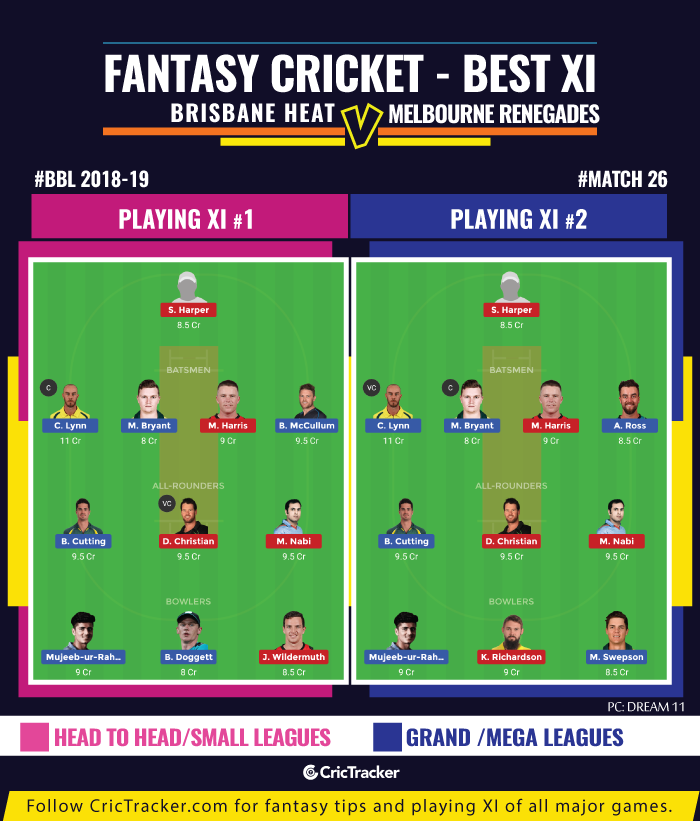 BBL-2019-Match-26-fantasy-Tips-Brisbane-Heat-vs-Melbourne-Renegades