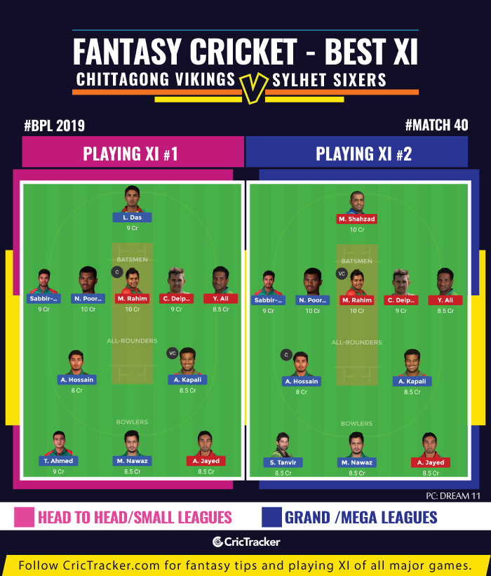 BPL-2019-Match--fantasy-Chittagong-Vikings-vs-Sylhet-Sixers