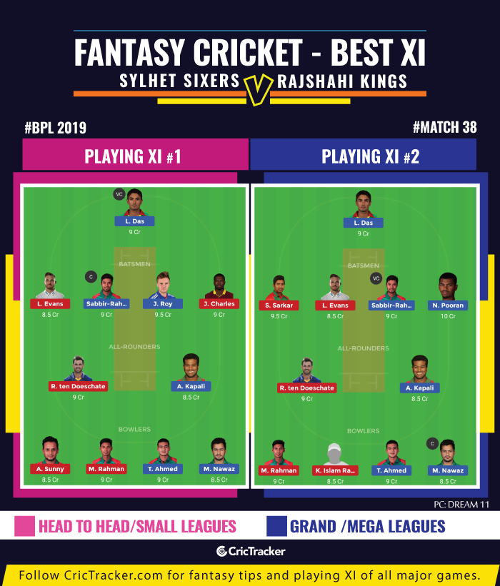 BPL-2019-Match--fantasy-Sylhet-Sixers-vs-Rajshahi-Kings
